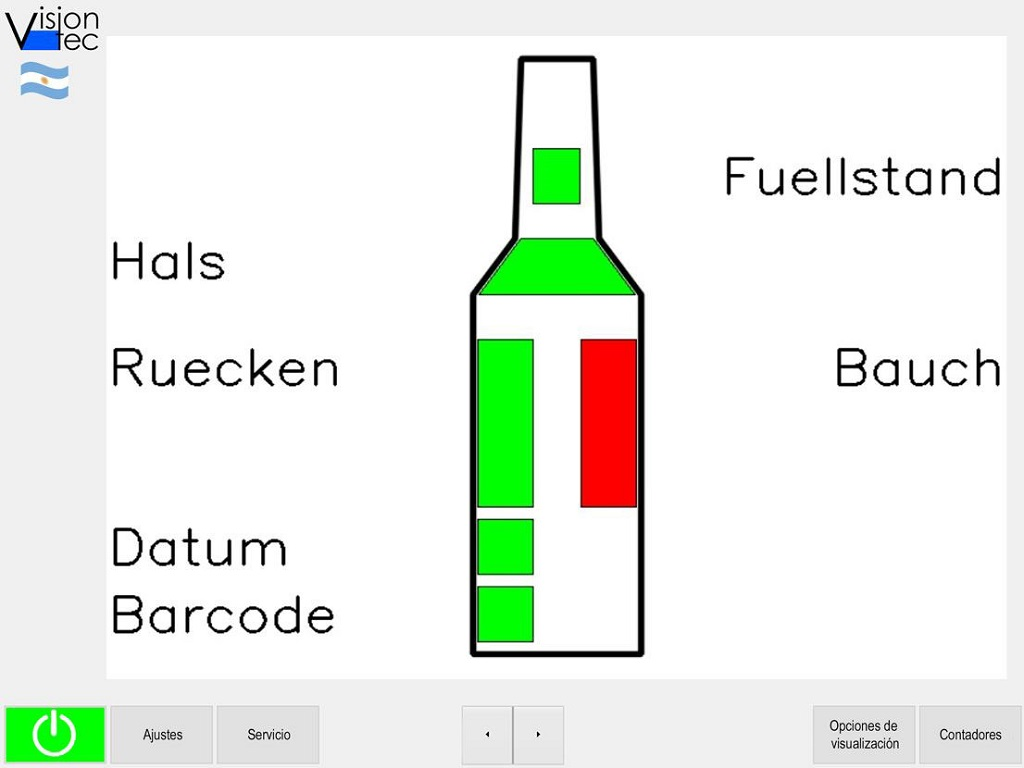 control de etiquetas grafico de resumen